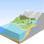 Vignette pour un objet LOM L'eau dans tous ses états