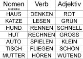 Preview image for LOM object Zusatzmaterial zum obligatorischen Sprachbuch