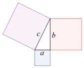 Vignette pour un objet LOM Différentes manières d'expliquer le théorème de Pythagore