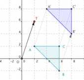 Vignette pour un objet LOM Isométries (GeoGebra)