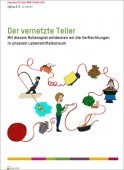 Preview image for LOM object Der vernetzte Teller, 2. Zyklus
