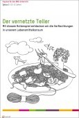 Preview image for LOM object Der vernetzte Teller, 3. Zyklus