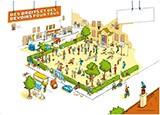 Preview image for LOM object Fiches pédagogiques pour travailler les droits de l'enfant